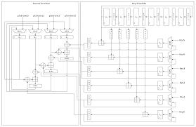 sensors free full text efficient hardware implementation of