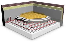 underfloor radiant heating learn how at acme how to com