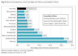 where was the made why is the iphone made in china informationweek
