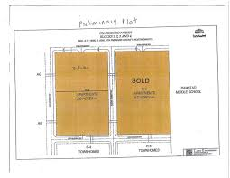 minot afb housing floor plans listing 16th st u0026 36th ave nw minot nd mls 171088 minot