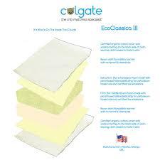 Colgate Classica Iii Foam Crib Mattress Colgate Eco Classica Iii Mattress Toddler Mattress For Sale