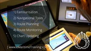 press archives ecdis training courses and advice