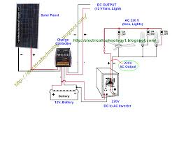 wire solar panel to 220v inverter 12v battery 12v u0026 dc load