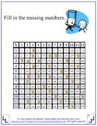 printable multiplication chart math worksheets