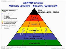secrets u2014 nsa used u0027undercover agents u0027 in foreign companies