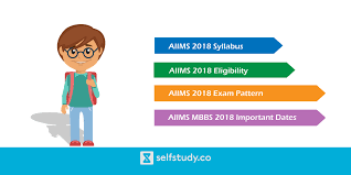 paper pattern of aiims aiims 2018 syllabus important dates admit card exam pattern