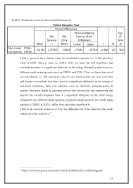 Credit Ratings Table by Project Report Icra Pdf