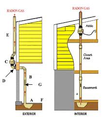 valley air heating air conditioning humidification temperature
