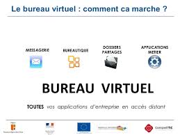 bureau virtuel competitic bureau virtuel acessible en mobilite numerique