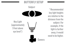 loop lighting diagram wiring diagram simonand