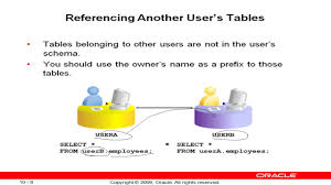 Create Table Oracle Sql 027 Oracle Sql Tutorials Ddl Create Table Youtube