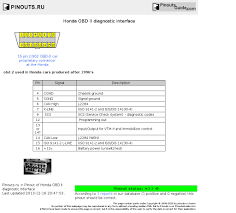 honda obd ii diagnostic interface pinout diagram pinoutguide com