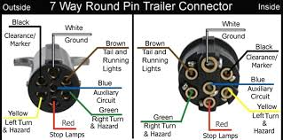seven pin rv wiring diagram seven wiring diagrams instruction