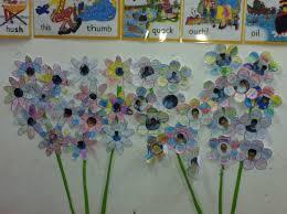 synonym and antonym garden display teaching ideas
