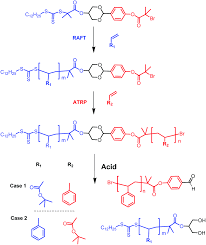 a facile strategy for the synthesis of block copolymers bearing an