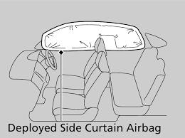 Curtain Airbag Side Curtain Airbags Jazz 2016 Honda