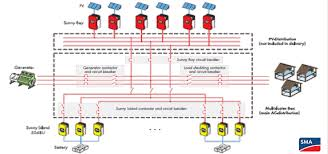 sma sunny island inverter chargers low wholesale sma prices