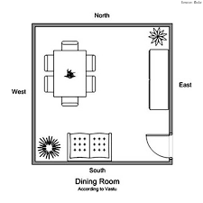 vastu tips for your dining room renomania