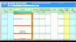 Personal Finance Spreadsheet How To Organize Your Finances With Excel Spreadsheets And The 2014