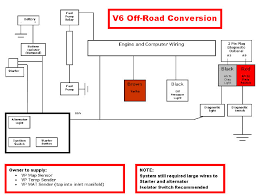 holden v6 wiring diagram holden wiring diagrams instruction