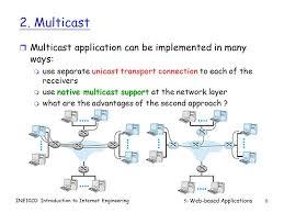 ine1020 introduction to internet engineering 5 web based