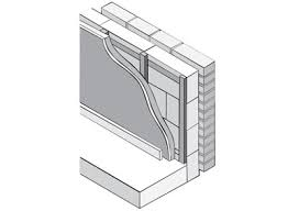 Basement Wall Insulation Options by Internal Wall Insulation Homebuilding U0026 Renovating