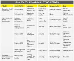 Iso 9001 Quality Policy Statement Exle by Express Establishing A Quality Management System In A