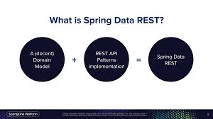 what is spring advanced spring data rest