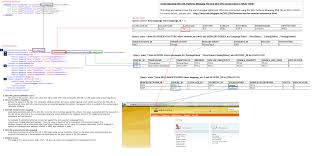 Xml Mapping Wcs Hub Tips And Tricks For Websphere Commerce 2012