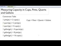 32 cups to gallons measuring capacity in cups pints quarts and gallons