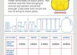 4th grade measurement worksheets u0026 free printables education com