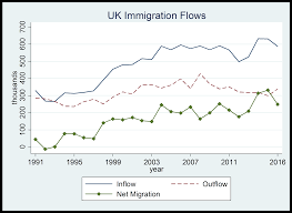 Sample Letter Of Intent To Marry Immigration by Lse Brexit U2013 The Net Migration Target Is One Of The Strangest