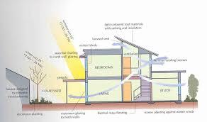most efficient floor plans cost efficient house plans luxury most cost efficient house design