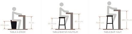 hauteur standard table de cuisine hauteur table haute cuisine hauteur table bar cuisine excellent