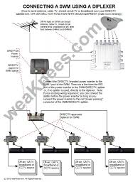charter telephone wiring diagram charter wiring diagrams