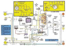 wiring diagram for 1972 ford f100 ford automotive wiring