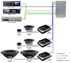 audio system for home theater bathroom fetching home theater surround sound installation