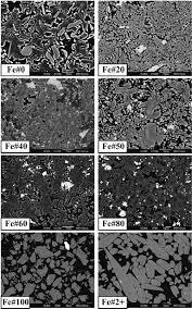 solid solution along the synthetic liaisi2o6 lifesi2o6 spodumene