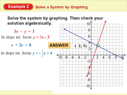 8 example