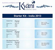 Kyani Business Cards Kyani Story Kyani India Story
