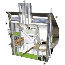 environmentally friendly house plans how to build an eco friendly home on a budget