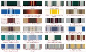 Canvas Awning Fabric Choices Southeast Awnings
