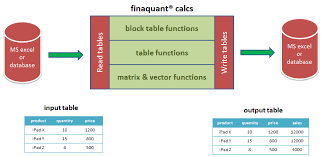 complete the table calculator what is a calculation engine based on table functions finaquant com