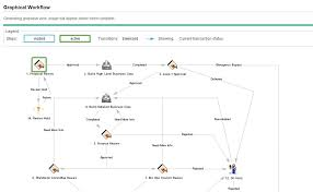 ppm project and portfolio management software micro focus