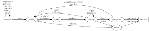 github vsivsi meteor job collection a persistent and reactive
