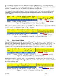 suspend and resume understanding p6 dates