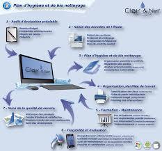 protocole nettoyage bureau nettoyage relations publiques pro