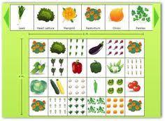 Garden Layout Planner Tutti Frutti Fruit Basket Upset Happy Retirement