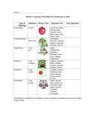 Categorize And Classify Worksheets Richard D Solomon U0027s Blog On Mentoring Jewish Students And