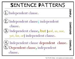 sentence patterns english exercises liked this helped my fifth grade students in our complex compound